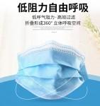 一次性防护成人口罩3层熔喷透气阻隔飞沫粉尘